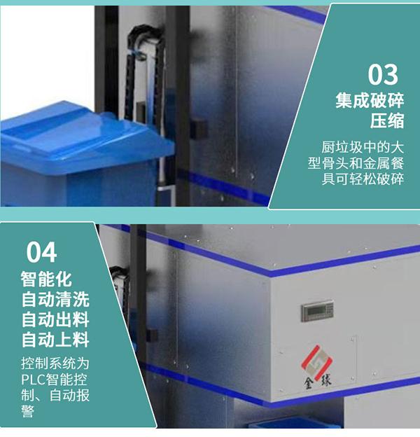 20吨自动上料厨余湿垃圾处理器工作原理图